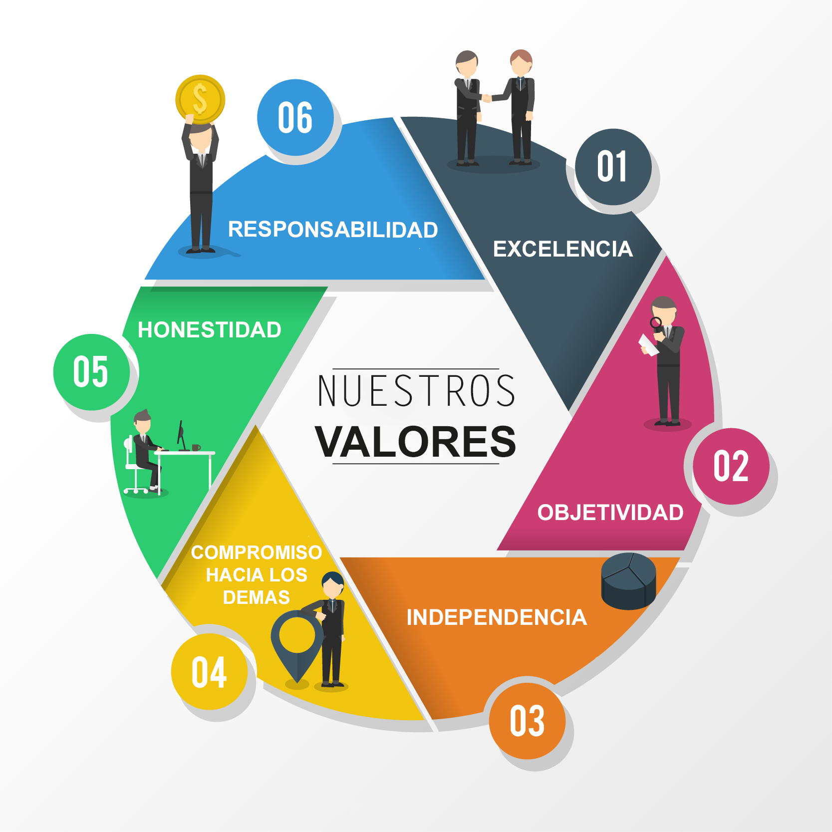nuestros-valores-dauds